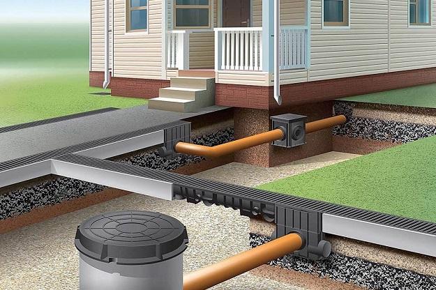 Что представляет собой система водоотведения?