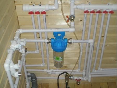 Основные виды систем водоснабжения